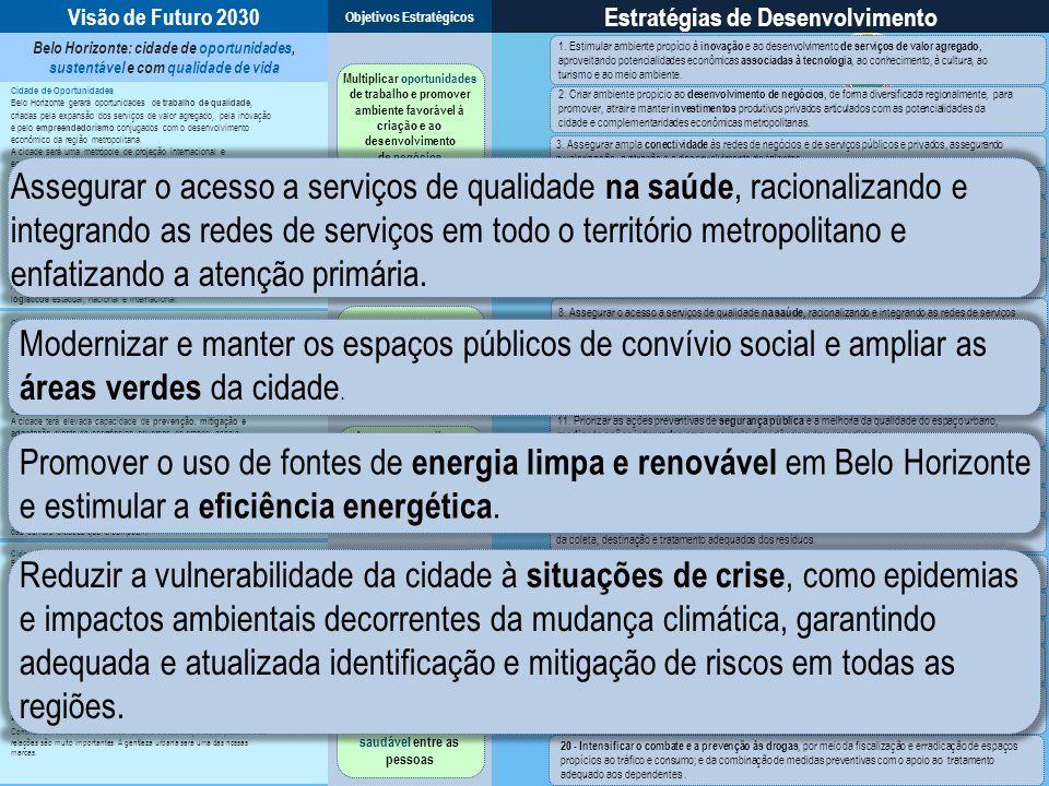 Belo Horizonte: cidade de oportunidades,