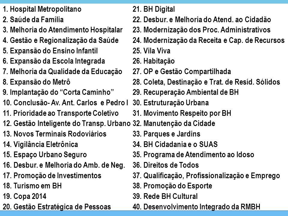 1. Hospital Metropolitano