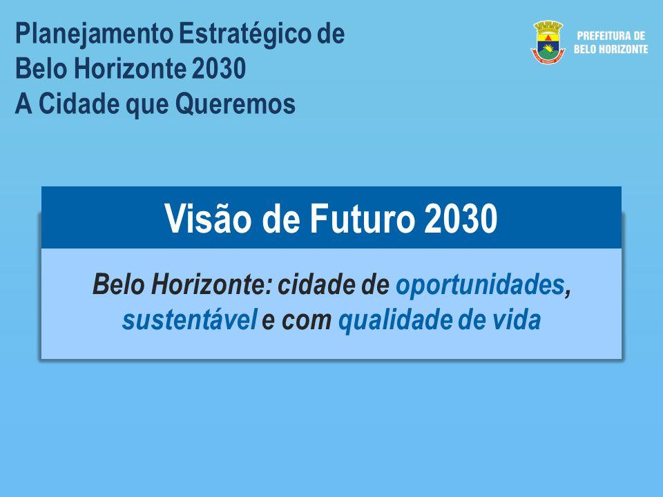 Visão de Futuro 2030 Planejamento Estratégico de Belo Horizonte 2030