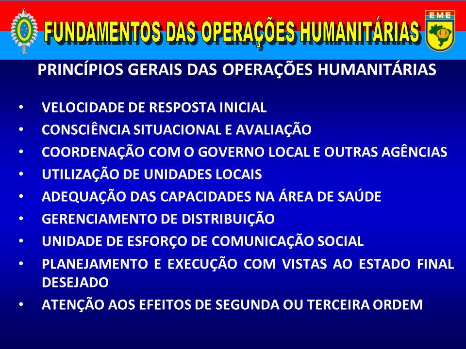 PRINCÍPIOS GERAIS DAS OPERAÇÕES HUMANITÁRIAS