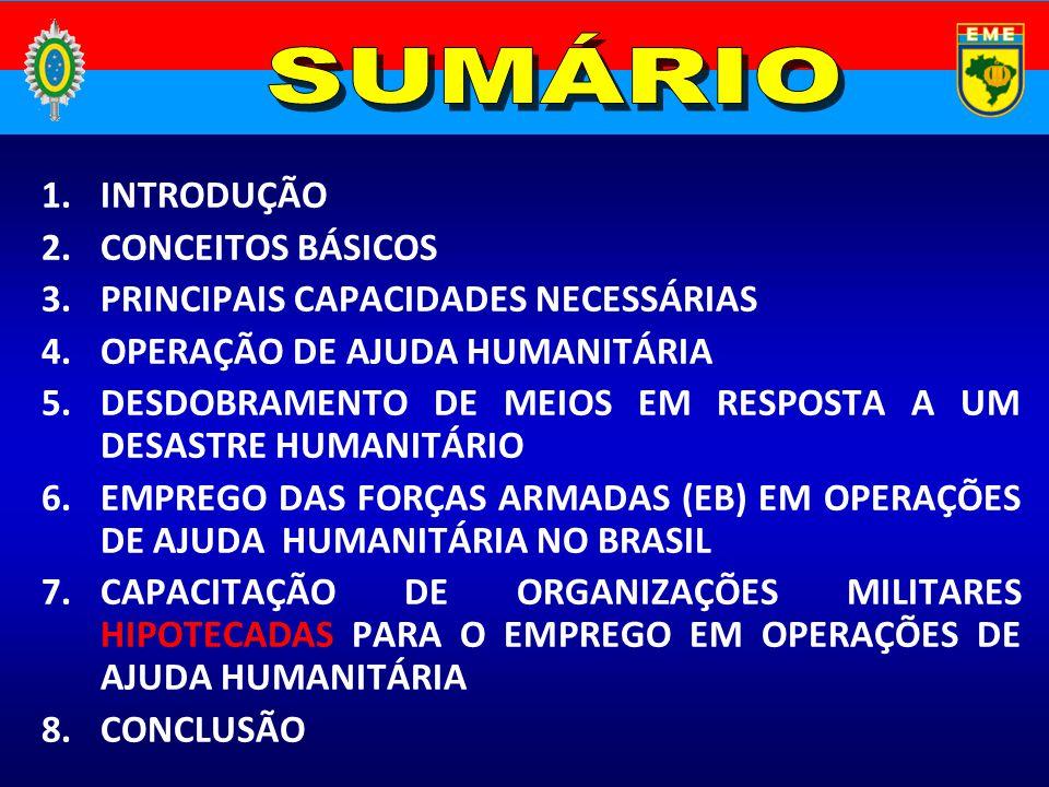 SUMÁRIO INTRODUÇÃO CONCEITOS BÁSICOS