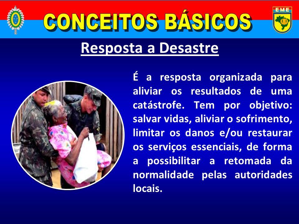 Resposta a Desastre CONCEITOS BÁSICOS