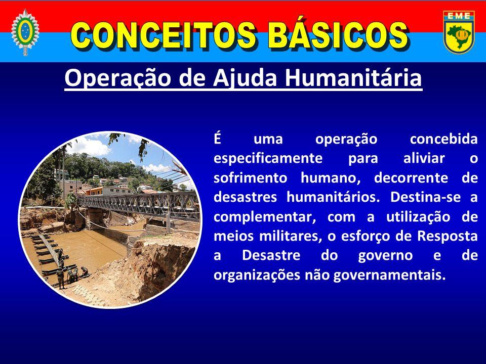 Operação de Ajuda Humanitária