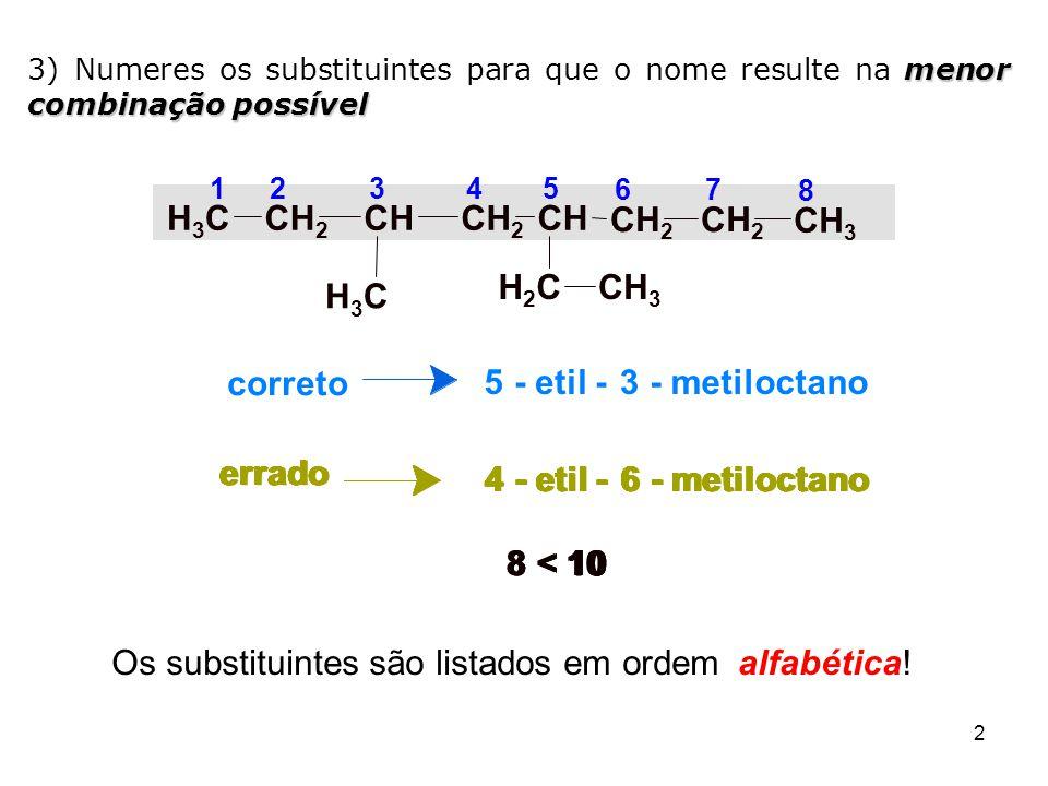 Os substituintes são listados em ordem alfabética !
