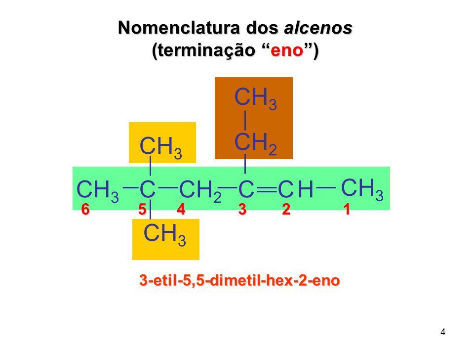 Nomenclatura dos alcenos (terminação eno )