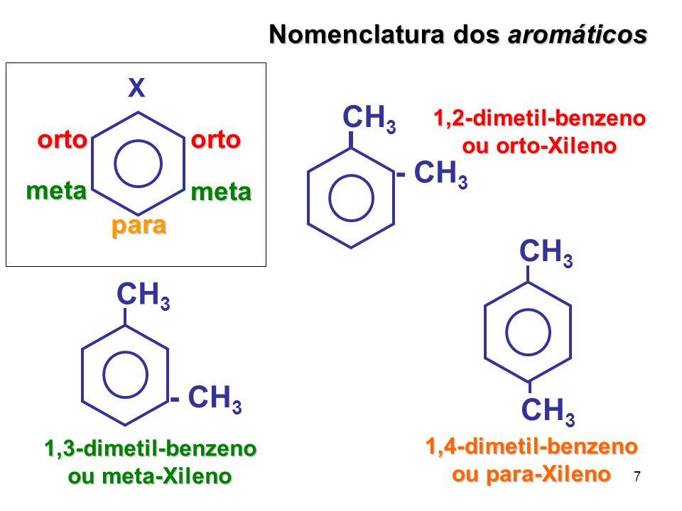 Nomenclatura dos aromáticos