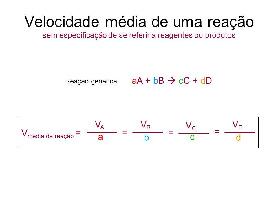 Velocidade média de uma reação sem especificação de se referir a reagentes ou produtos