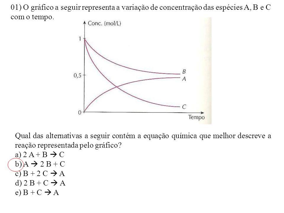 01) O gráfico a seguir representa a variação de concentração das espécies A, B e C com o tempo.