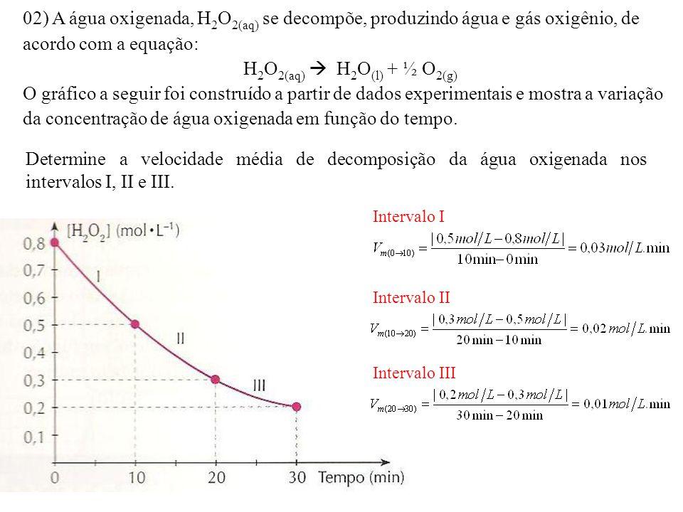 02) A água oxigenada, H2O2(aq) se decompõe, produzindo água e gás oxigênio, de acordo com a equação: