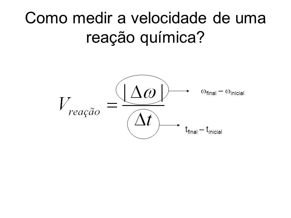 Como medir a velocidade de uma reação química