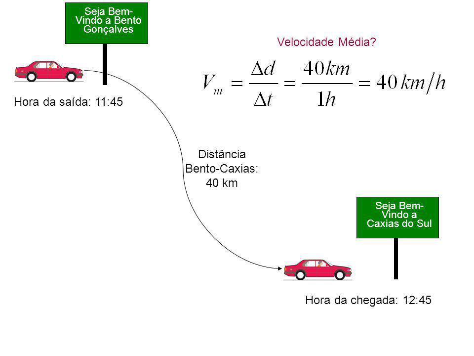 Distância Bento-Caxias: 40 km