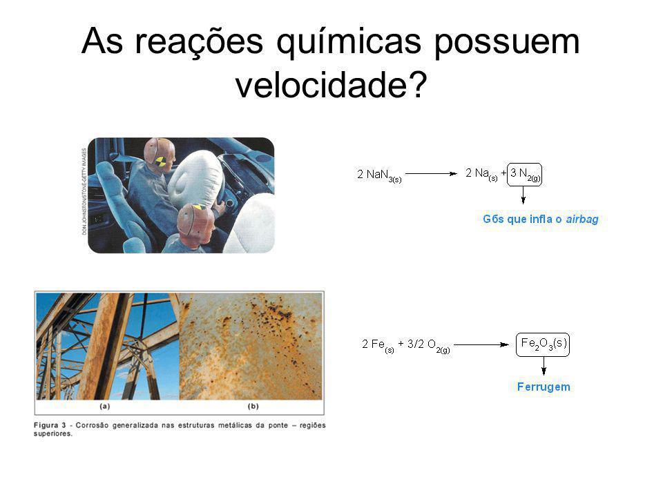 As reações químicas possuem velocidade