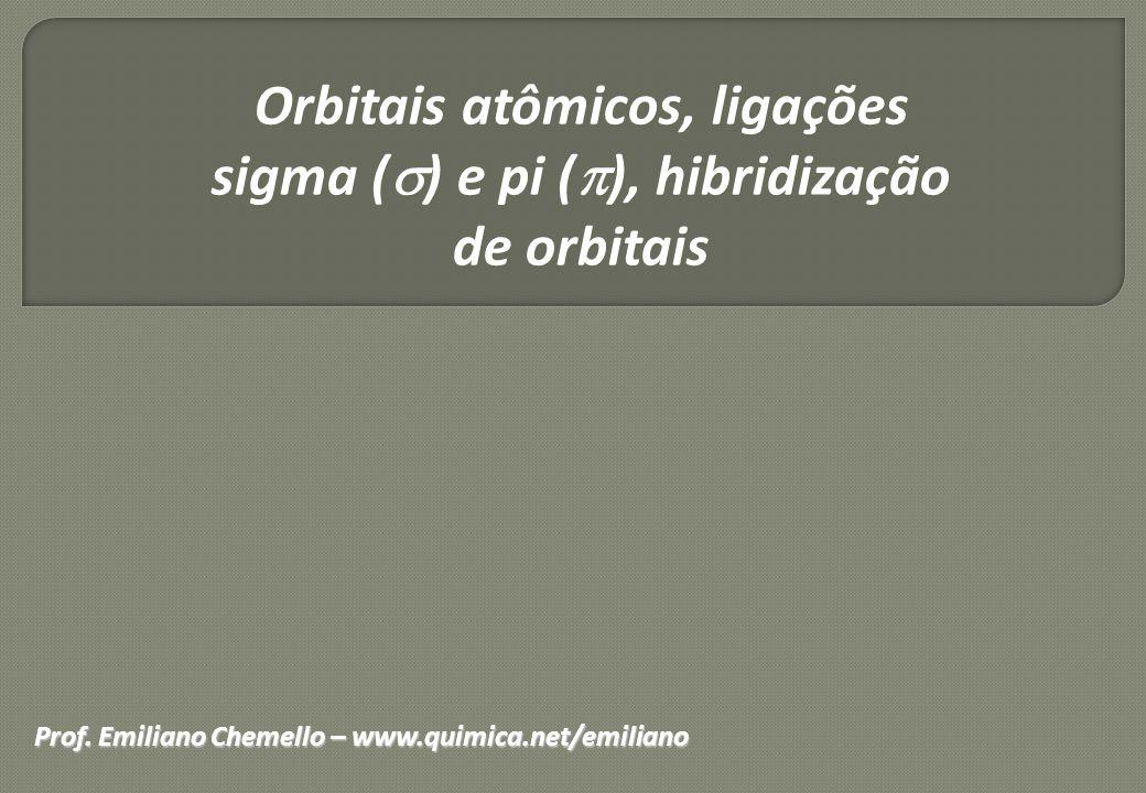 Orbitais atômicos, ligações sigma () e pi (), hibridização de orbitais