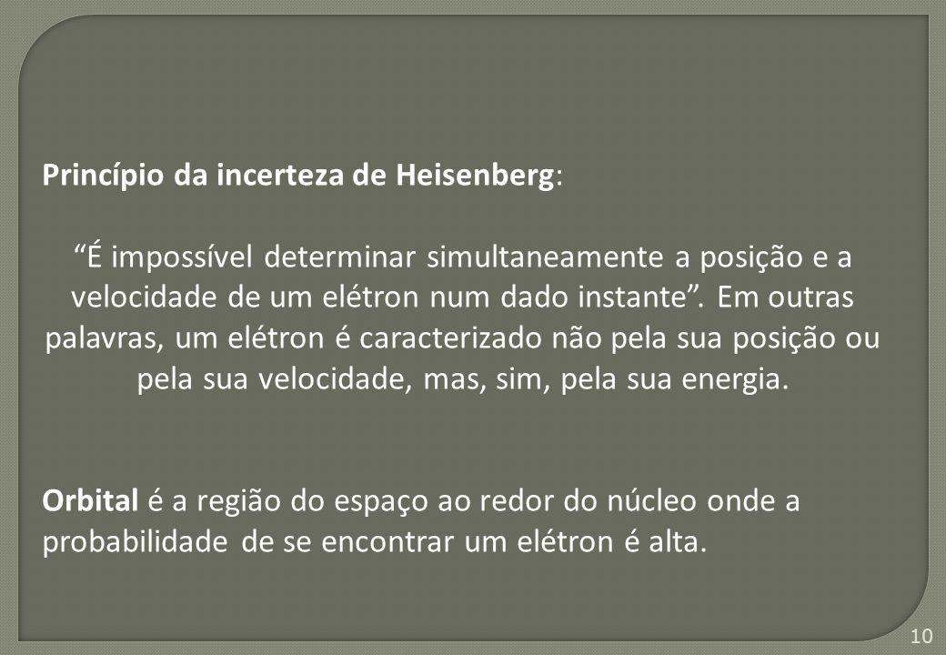 Princípio da incerteza de Heisenberg: