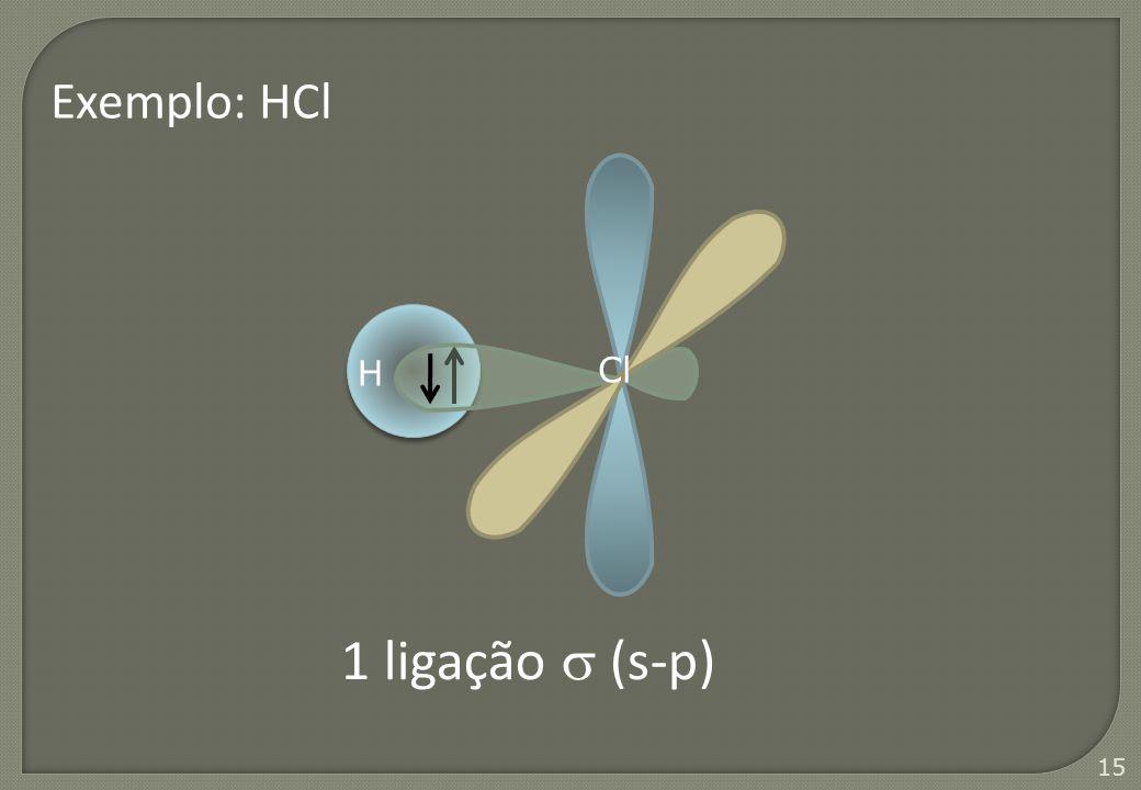 Exemplo: HCl H Cl 1 ligação  (s-p)