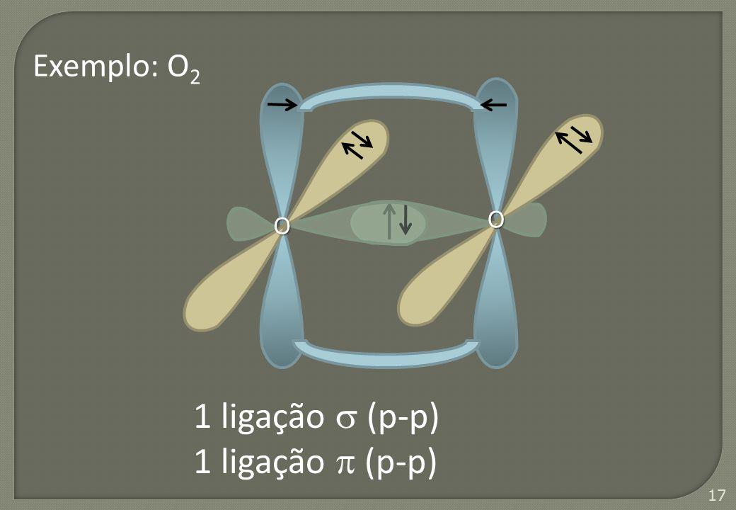 Exemplo: O2 O O 1 ligação  (p-p) 1 ligação  (p-p)