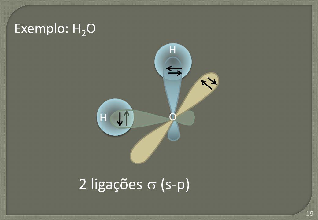 Exemplo: H2O H H O 2 ligações  (s-p)