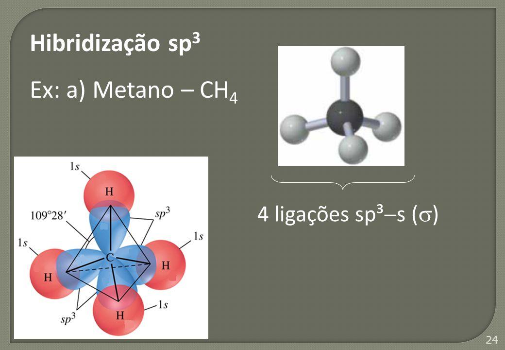 Hibridização sp3 Ex: a) Metano – CH4 4 ligações sp³s ()