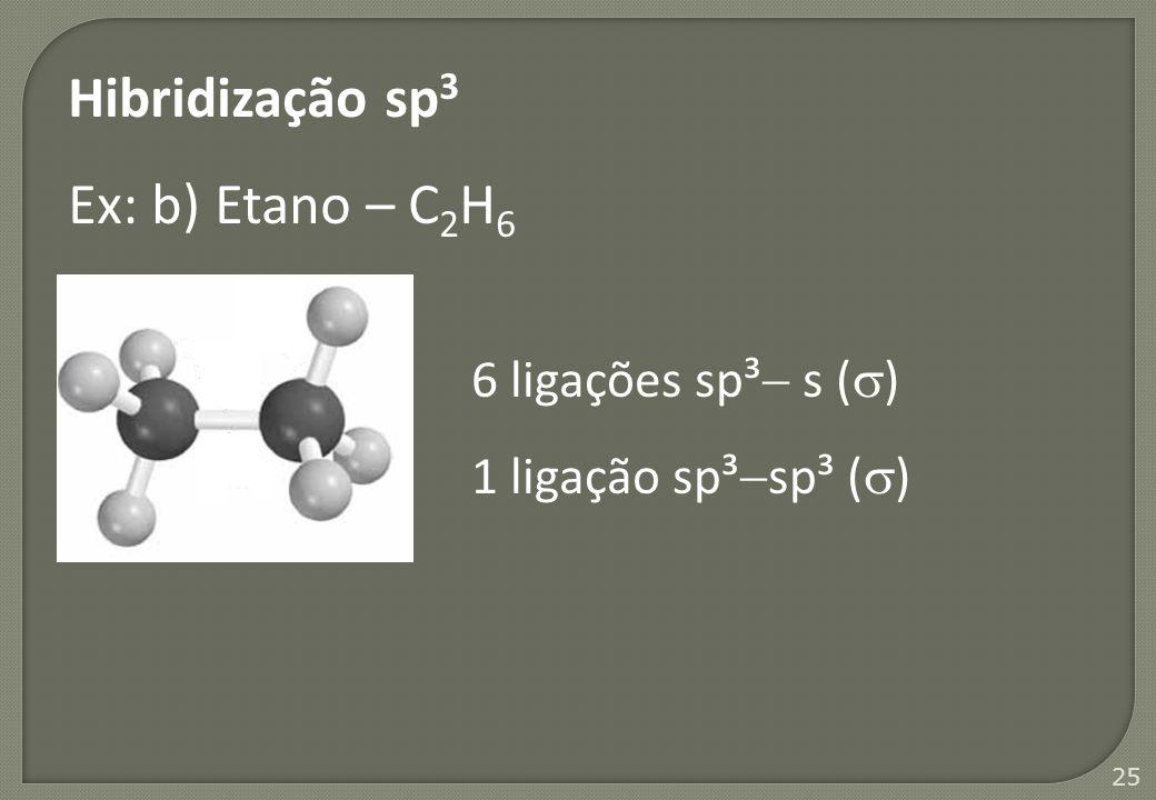 Hibridização sp3 Ex: b) Etano – C2H6 6 ligações sp³ s ()