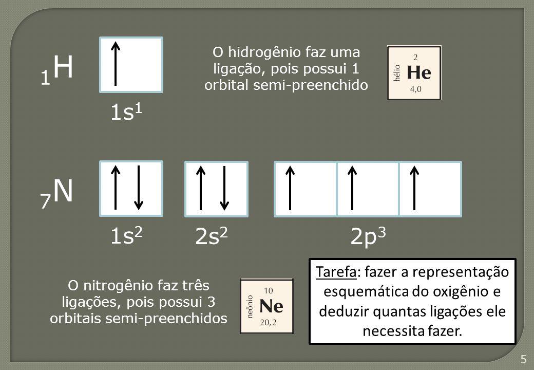 O hidrogênio faz uma ligação, pois possui 1 orbital semi-preenchido