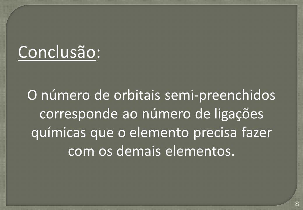 Conclusão: O número de orbitais semi-preenchidos corresponde ao número de ligações químicas que o elemento precisa fazer com os demais elementos.