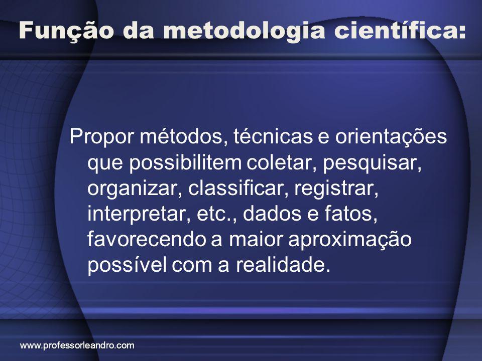 Função da metodologia científica: