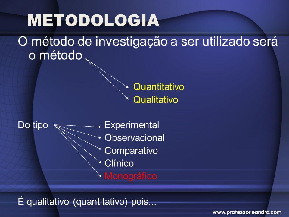 METODOLOGIA O método de investigação a ser utilizado será o método