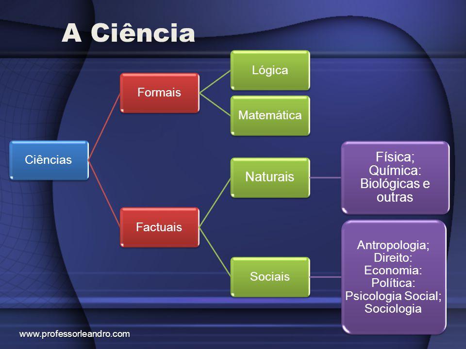 Física; Química: Biológicas e outras