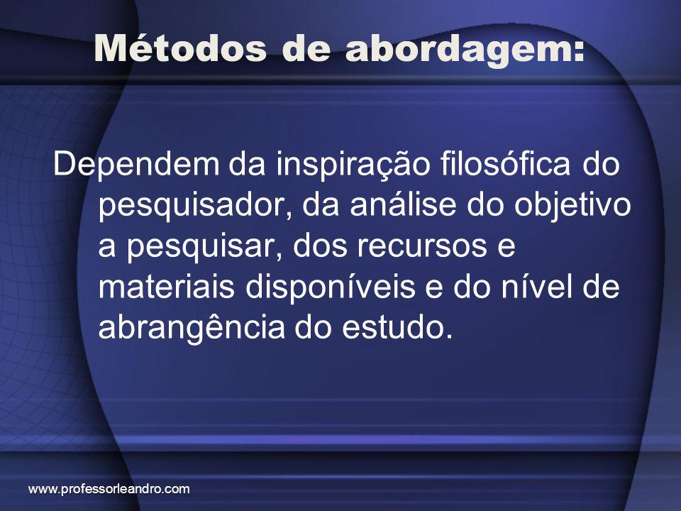 Métodos de abordagem: