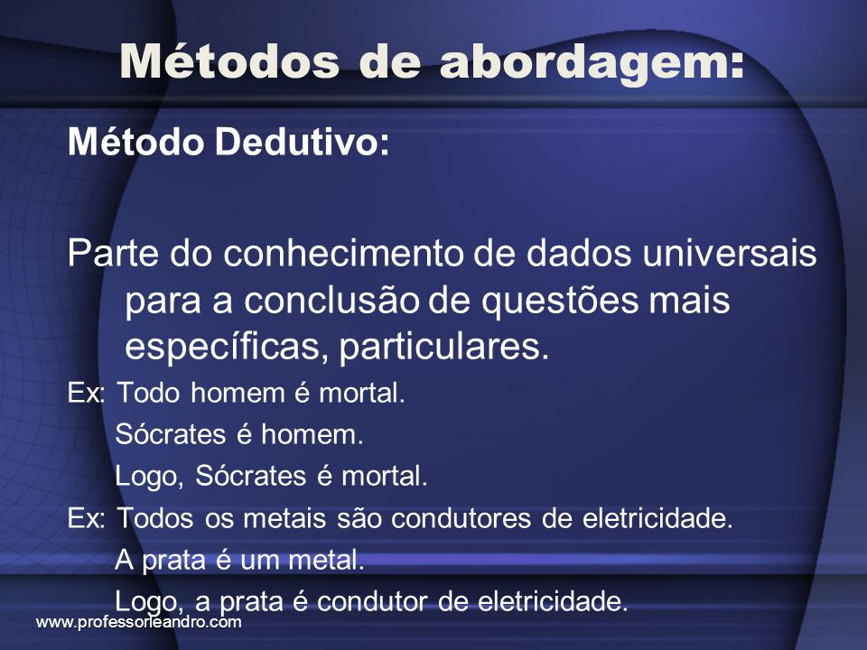 Métodos de abordagem: Método Dedutivo: