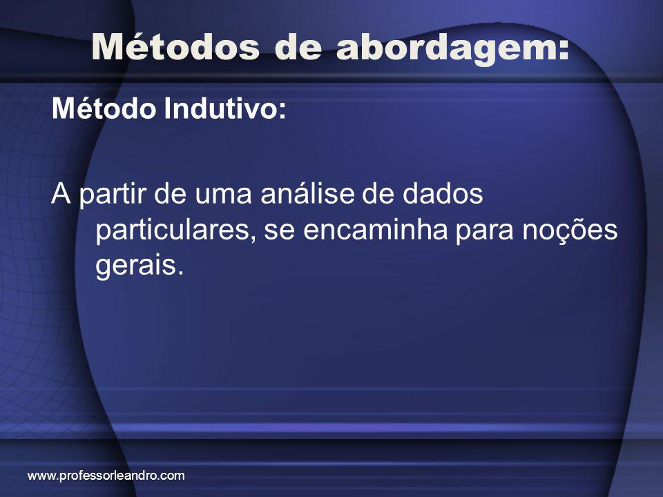 Métodos de abordagem: Método Indutivo: