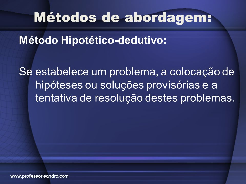 Métodos de abordagem: Método Hipotético-dedutivo: