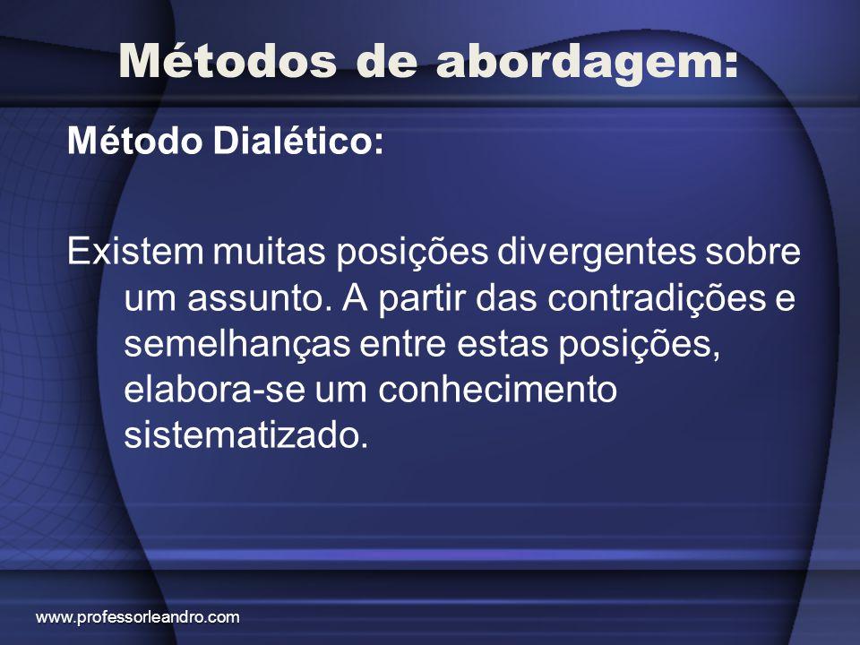 Métodos de abordagem: Método Dialético: