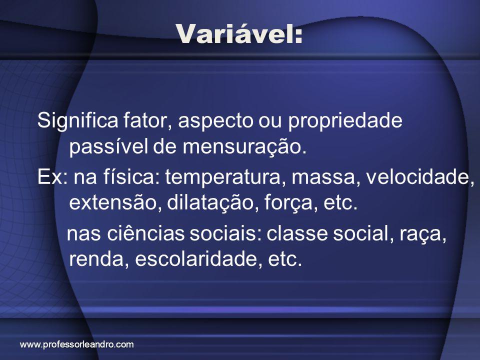 Variável: Significa fator, aspecto ou propriedade passível de mensuração.