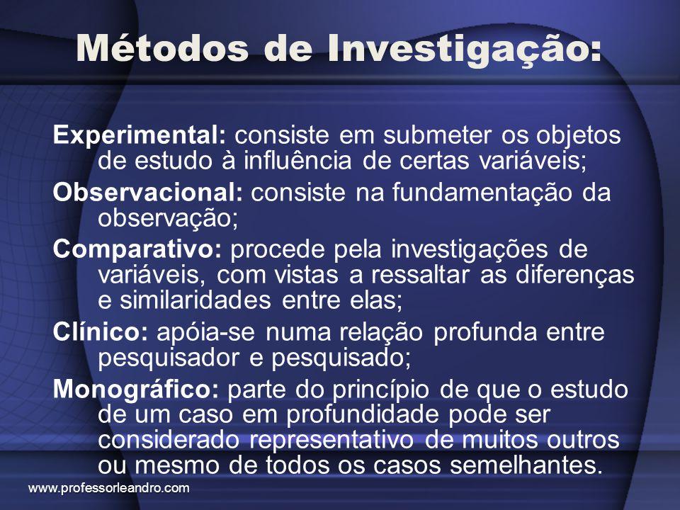 Métodos de Investigação: