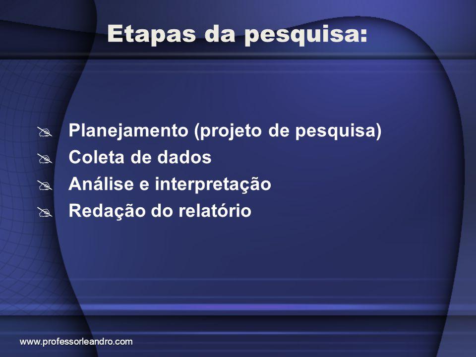 Etapas da pesquisa: Planejamento (projeto de pesquisa) Coleta de dados