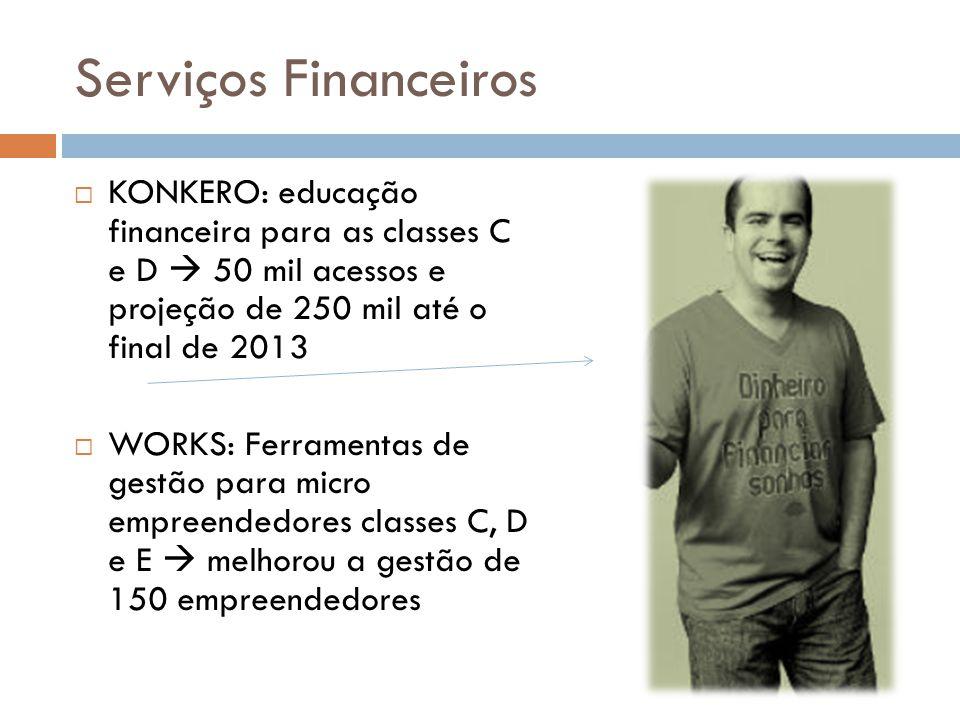 Serviços Financeiros KONKERO: educação financeira para as classes C e D  50 mil acessos e projeção de 250 mil até o final de 2013.