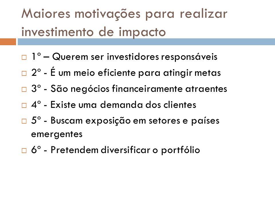 Maiores motivações para realizar investimento de impacto