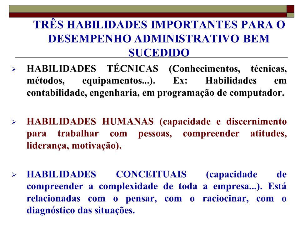 TRÊS HABILIDADES IMPORTANTES PARA O DESEMPENHO ADMINISTRATIVO BEM SUCEDIDO