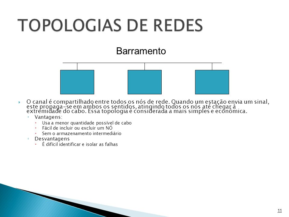 TOPOLOGIAS DE REDES Barramento