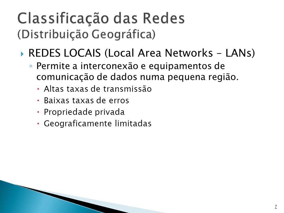 Classificação das Redes (Distribuição Geográfica)