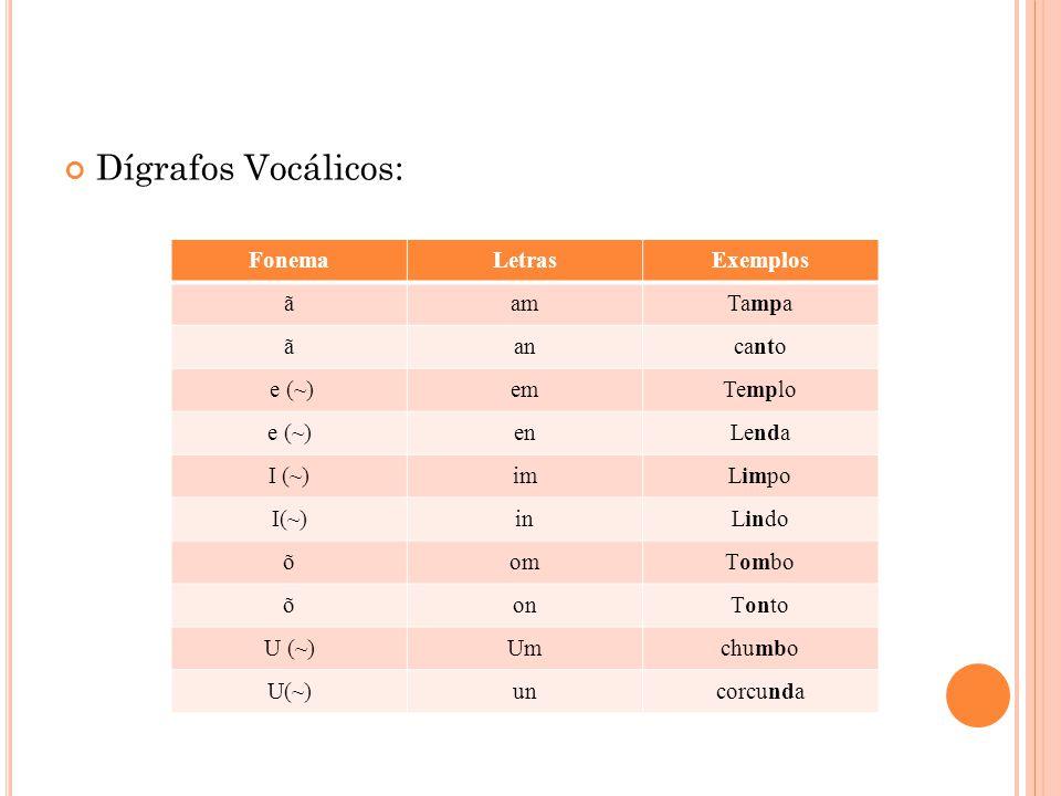 Dígrafos Vocálicos: Fonema Letras Exemplos ã am Tampa an canto e (~)