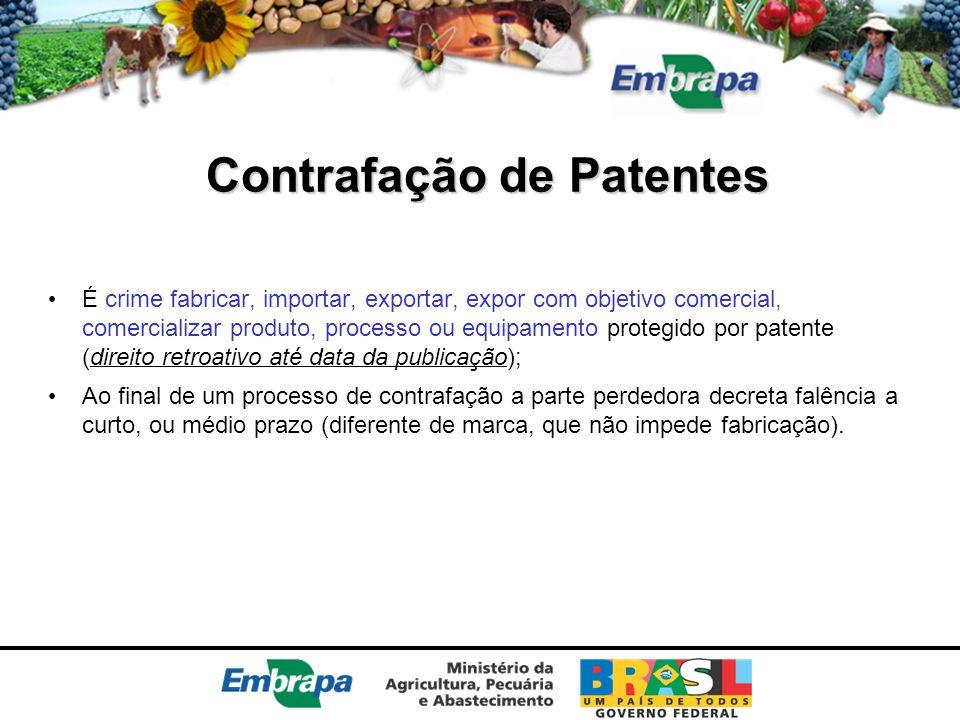 Contrafação de Patentes