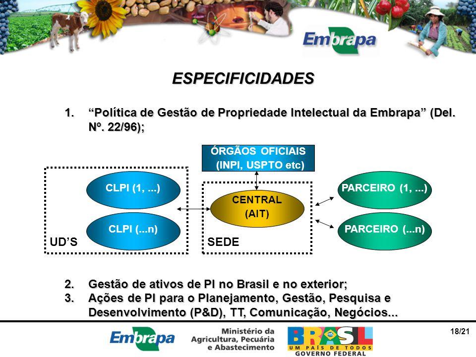 ESPECIFICIDADES Política de Gestão de Propriedade Intelectual da Embrapa (Del. Nº. 22/96); Gestão de ativos de PI no Brasil e no exterior;