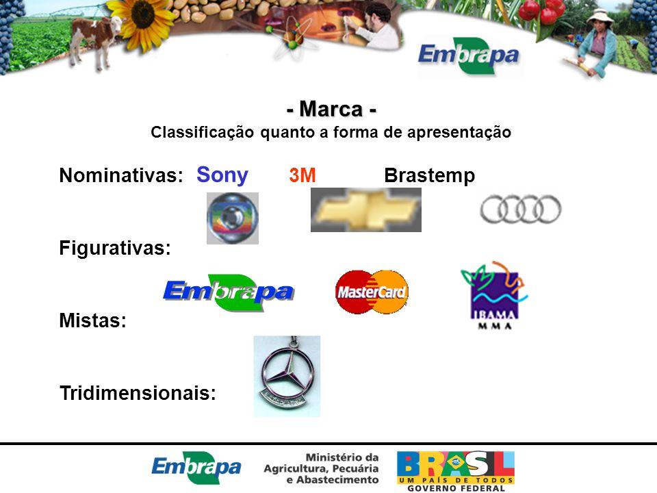 Classificação quanto a forma de apresentação