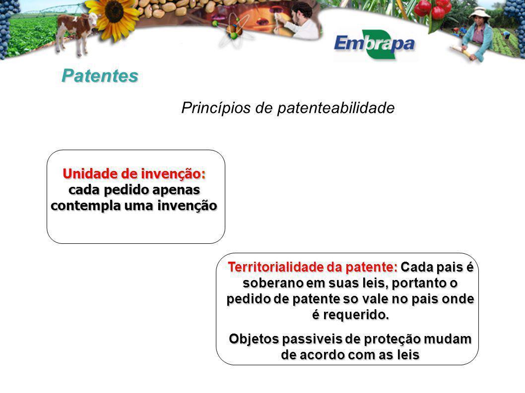 Patentes Princípios de patenteabilidade