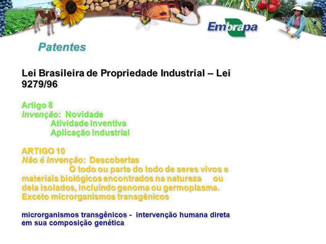 Patentes Lei Brasileira de Propriedade Industrial – Lei 9279/96