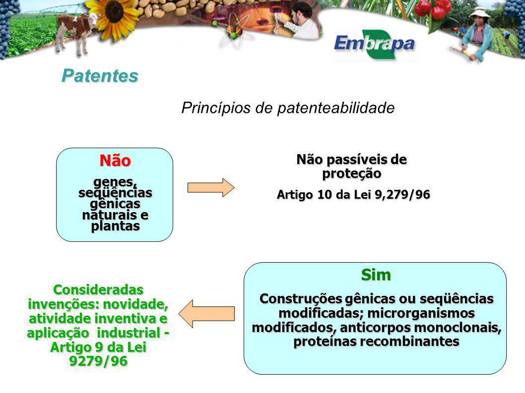 Não passíveis de proteção genes, seqüências gênicas naturais e plantas