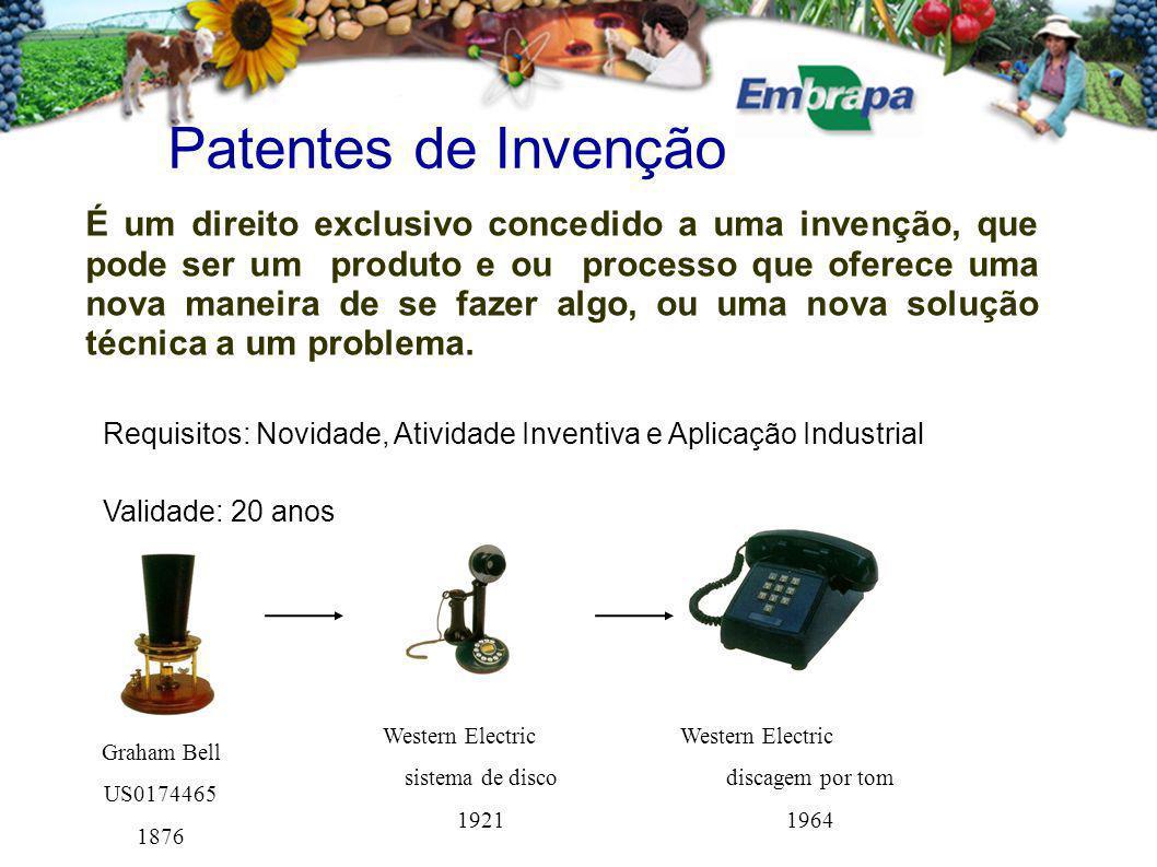 Patentes de Invenção