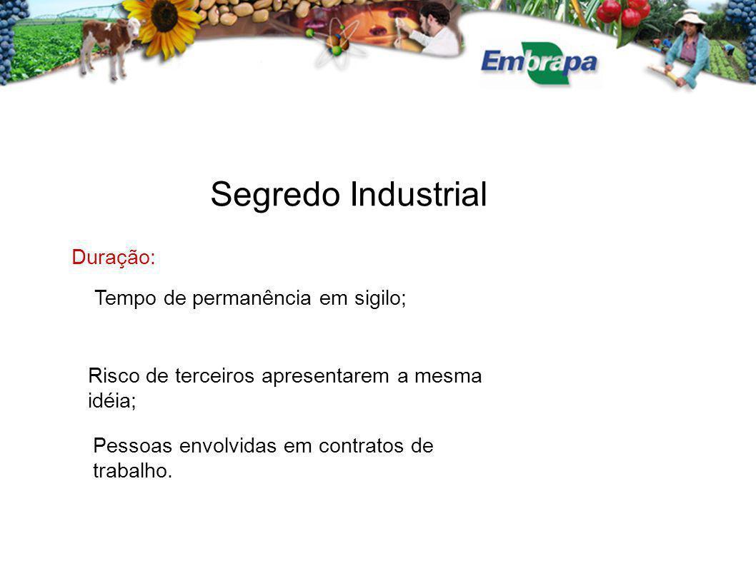 Segredo Industrial Duração: Tempo de permanência em sigilo;
